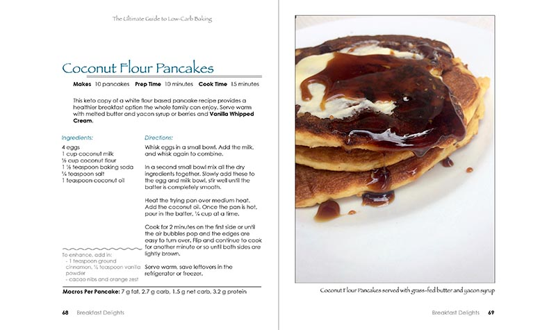 12 ketogenic pancake recipes UBG preview coco flour