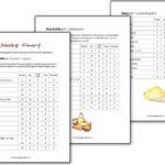 Carnivore Diet Macro Food Chart (Printable)