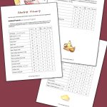 Carnivore Food List with Macros