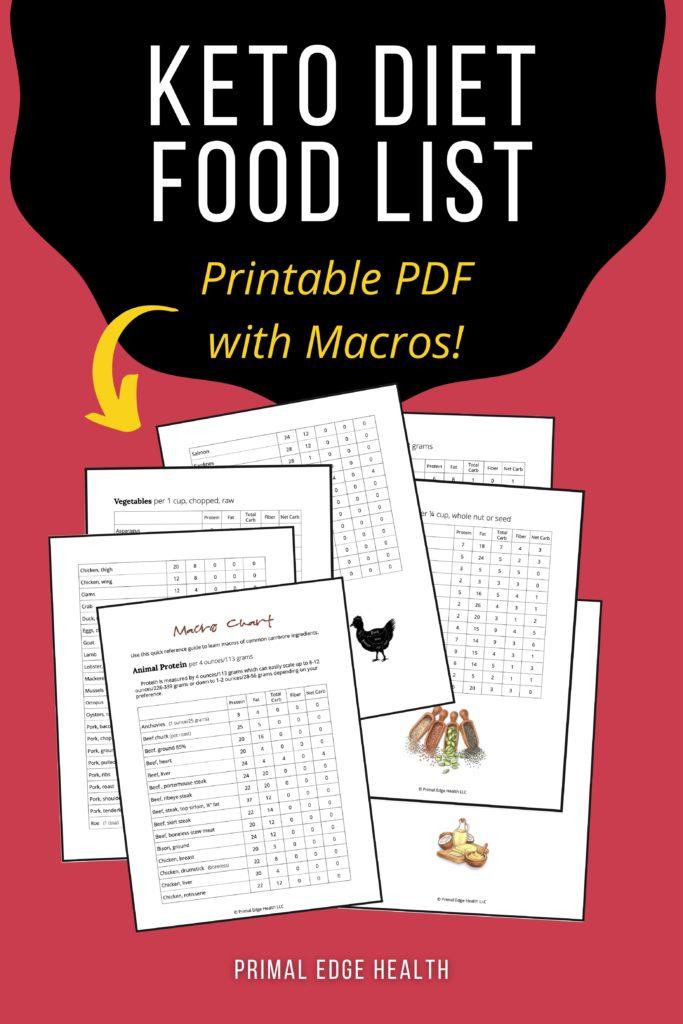 Keto Diet Food Chart with Macros