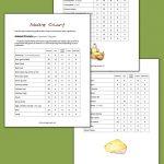 macros for common keto foods chart pin