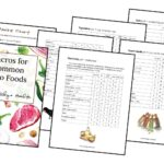 Keto Diet Food List with Macros (Printable PDF)