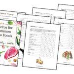 Keto Diet Food List with Macros (Printable PDF)