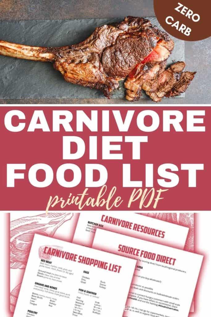 carnivoire diet food list zero carb foods