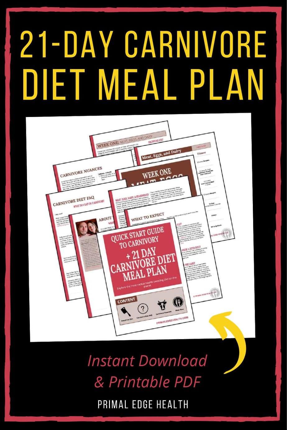 strict carnivore meal plan